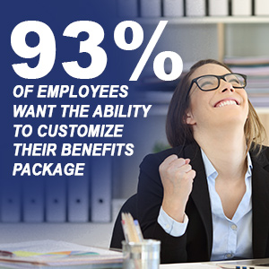 93% of employees want ability to customize benefits