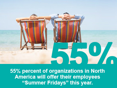 55% of North American companies offer Summer Fridays